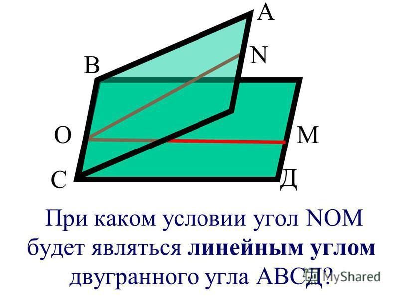 При каком условии угол NOM будет являться линейным углом двугранного угла АВСД? А В С Д N OM
