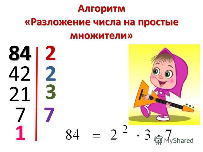 Алгоритм «Разложение числа на простые множители» 842 422 21 3 77 1
