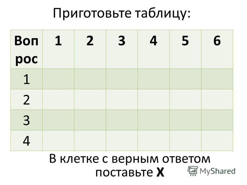 Приготовьте таблицу: Воп рос 123456 1 2 3 4 Х В клетке с верным ответом поставьте Х