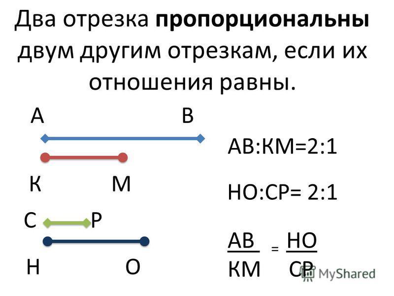 Два отрезка пропорциональны двум другим отрезкам, если их отношения равны. АВ КМ АВ:КМ=2:1 НО:СР= 2:1 С Н Р О АВ = НО КМ СР