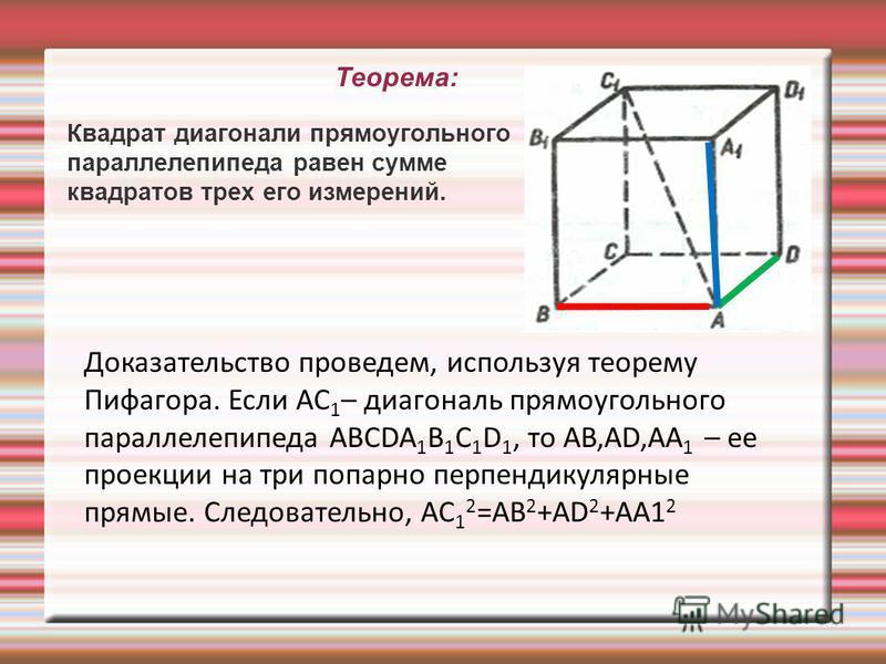 Теорема: Квадрат диагонали прямоугольного параллелепипеда равен сумме квадратов трех его измерений. Доказательство проведем, используя теорему Пифагора. Если AC 1 – диагональ прямоугольного параллелепипеда ABCDA 1 B 1 C 1 D 1, то AB,AD,AA 1 – ее прое