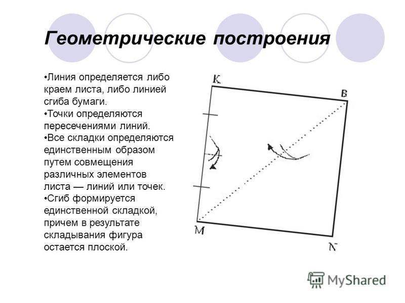 Геометрические построения Линия определяется либо краем листа, либо линией сгиба бумаги. Точки определяются пересечениями линий. Все складки определяются единственным образом путем совмещения различных элементов листа линий или точек. Сгиб формируетс