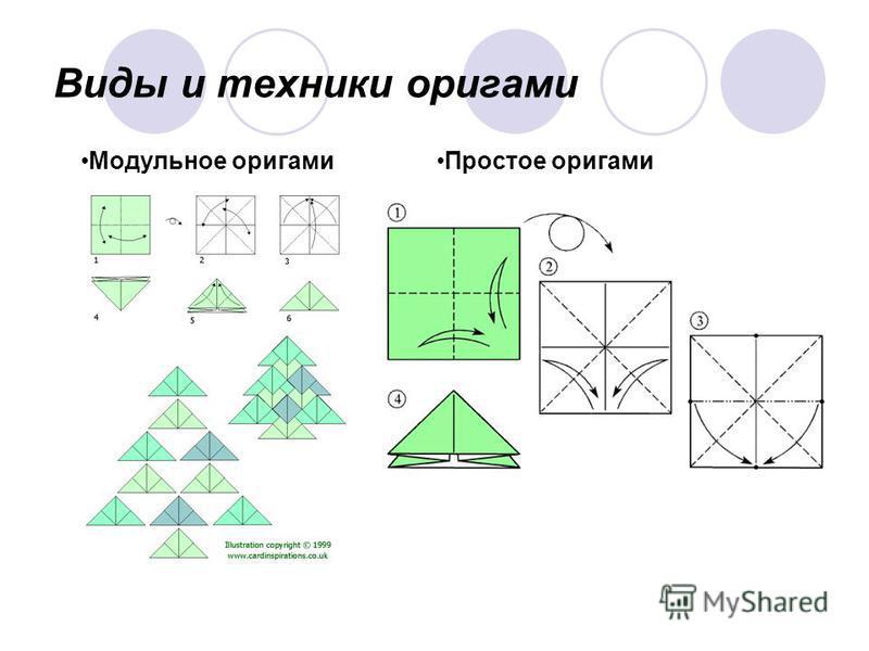 Виды и техники оригами Модульное оригами Простое оригами