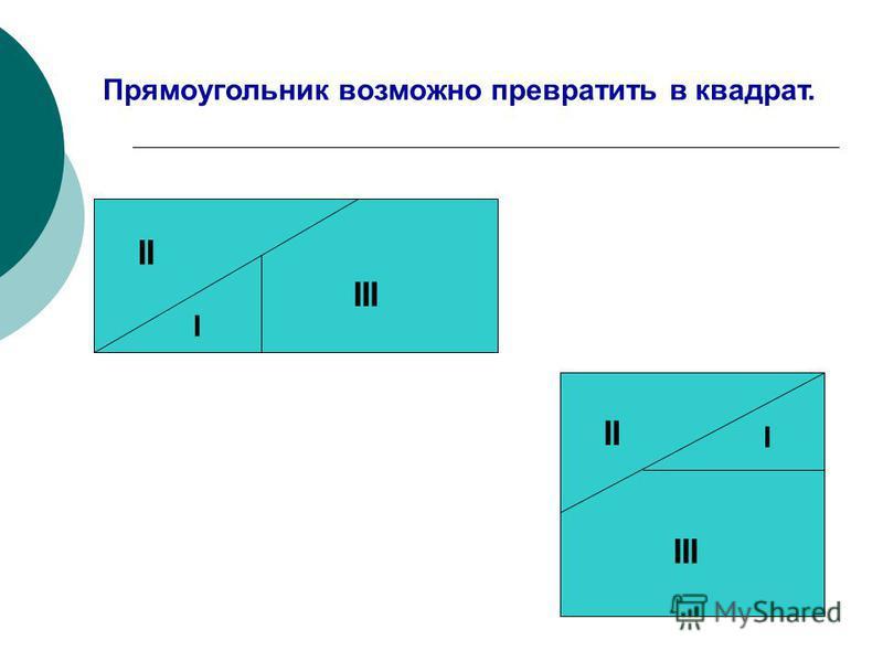 Прямоугольник возможно превратить в квадрат. I II III I II III