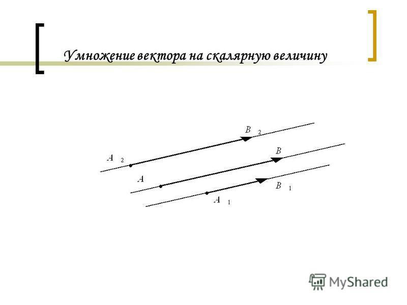 Умножение вектора на скалярную величину
