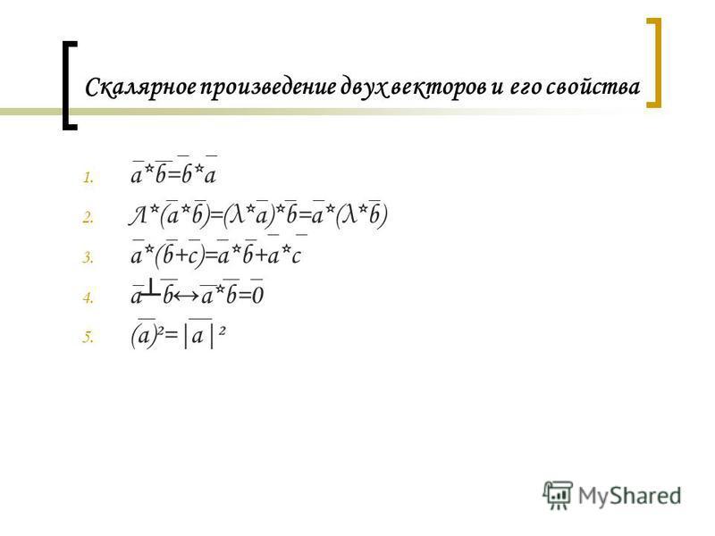 Скалярное произведение двух векторов и его свойства 1. a*b=b*a 2. Λ*(a*b)=(λ*a)*b=a*(λ*b) 3. a*(b+c)=a*b+a*c 4. aba*b=0 5. (a)²=|a|²