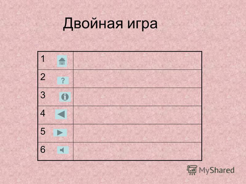 Одинарная игра 1 2 3 4 5 6 Пифагор – 20 Архимед - 7 Лобачевский - 5 Аристотель – 4 Менделеев – 3 Сойер – 2