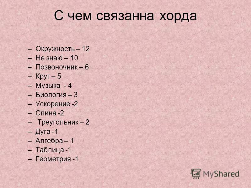 Математическое слово, которое начинается на букву «п» –Периметр – 13 –Пи – 6 –Производная - 5 –Параллелограмм – 4 –Пять – 3 –Пифагор – 2 –Показатель -1 –Первообразная -2 –Плюс – 1 –Перпендикуляр – 2 –Параллелепипед – 2 –Планиметрия -1 –Парабола -2 –П
