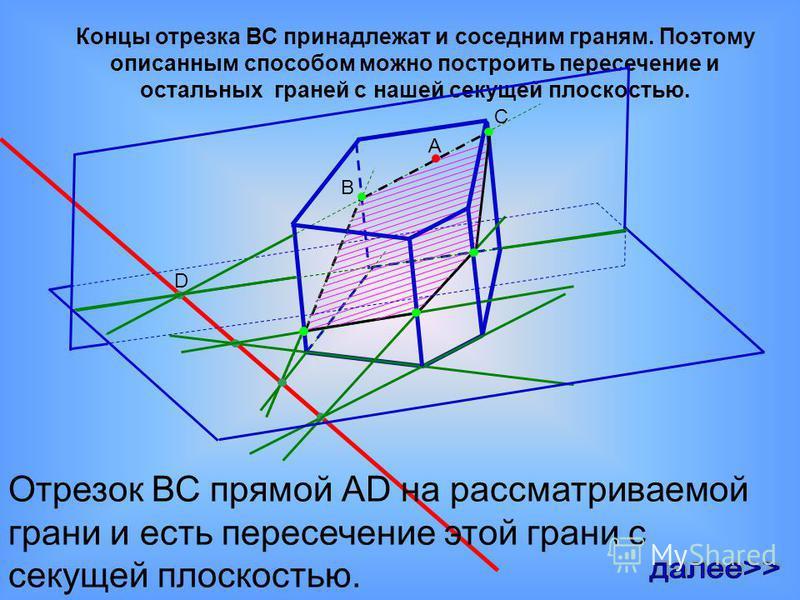 А В С D Отрезок ВС прямой АD на рассматриваемой грани и есть пересечение этой грани с секущей плоскостью. Проведем прямую через точку А и D.