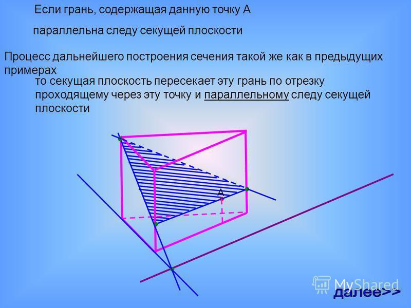 Построить сечение призмы проходящее через данную точку и след секущей плоскости если одна из боковых граней параллельна следу секущей плоскости