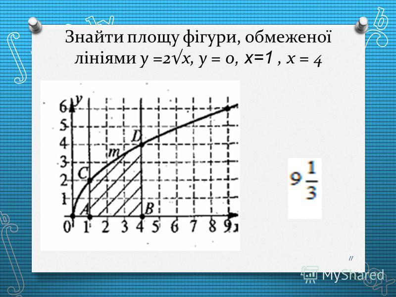 Знайти площу фігури, обмеженої лініями у =2х, у = 0, х=1, х = 4 11