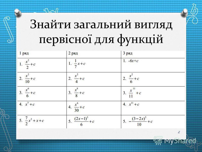 Знайти загальний вигляд первісної для функцій 2
