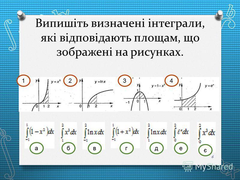 Випишіть визначені інтеграли, які відповідають площам, що зображені на рисунках. 1234 абвгде є 6