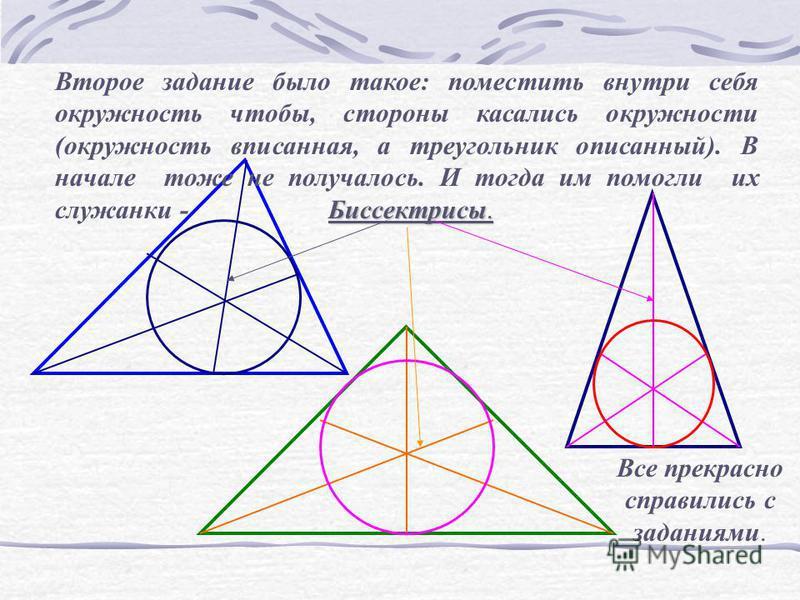 Биссектрисы. Второе задание было такое: поместить внутри себя окружность чтобы, стороны касались окружности (окружность вписанная, а треугольник описанный). В начале тоже не получалось. И тогда им помогли их служанки - Биссектрисы. Все прекрасно спра