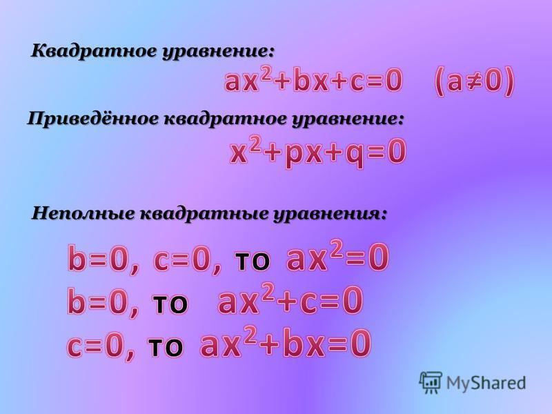 Квадратное уравнение: Приведённое квадратное уравнение: Неполные квадратные уравнения: