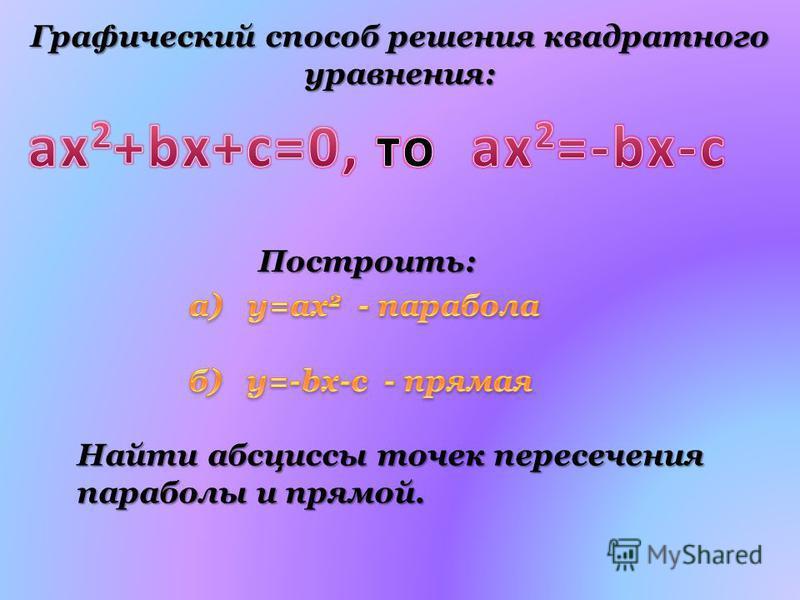 Графический способ решения квадратного уравнения: Построить: Найти абсциссы точек пересечения параболы и прямой.