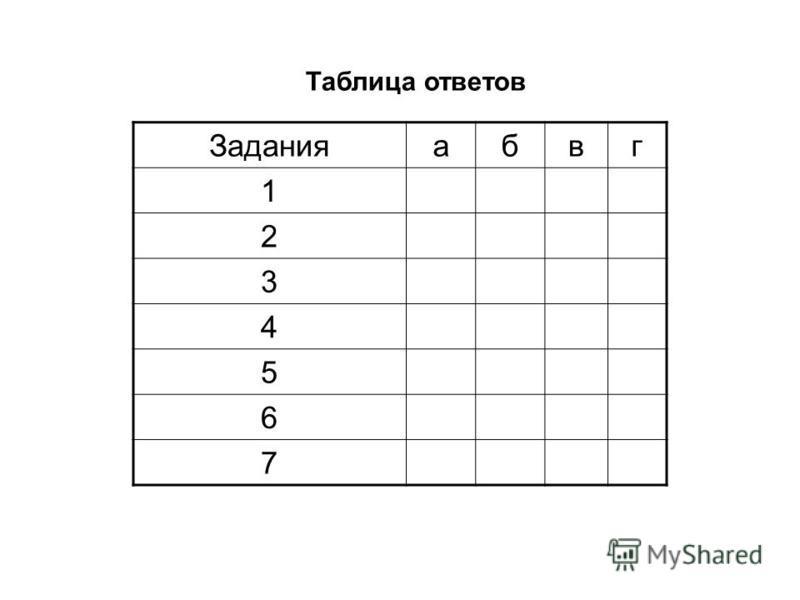 Заданияабвг 1 2 3 4 5 6 7 Таблица ответов