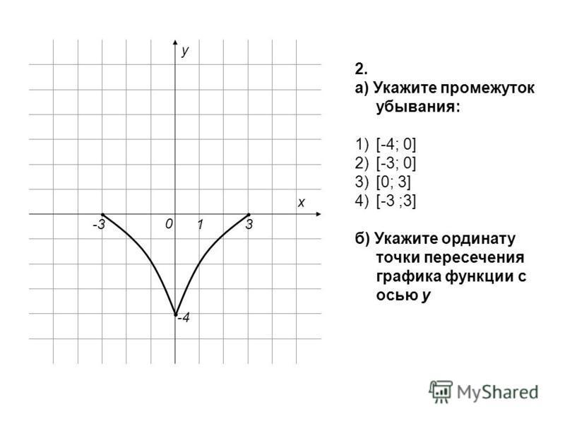 x y 1 0 3-3 -4 2. а) Укажите промежуток убывания: 1)[-4; 0] 2)[-3; 0] 3)[0; 3] 4)[-3 ;3] б) Укажите ординату точки пересечения графика функции с осью у