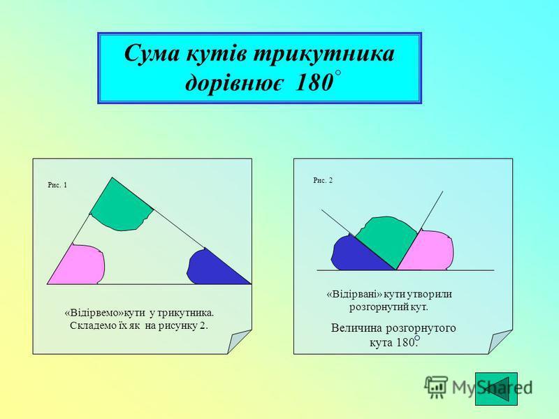 «Відірвемо»кути у трикутника. Складемо їх як на рисунку 2. «Відірвані» кути утворили розгорнутий кут. Сума кутів трикутника дорівнює 180 Рис. 1 Рис. 2 Величина розгорнутого кута 180.