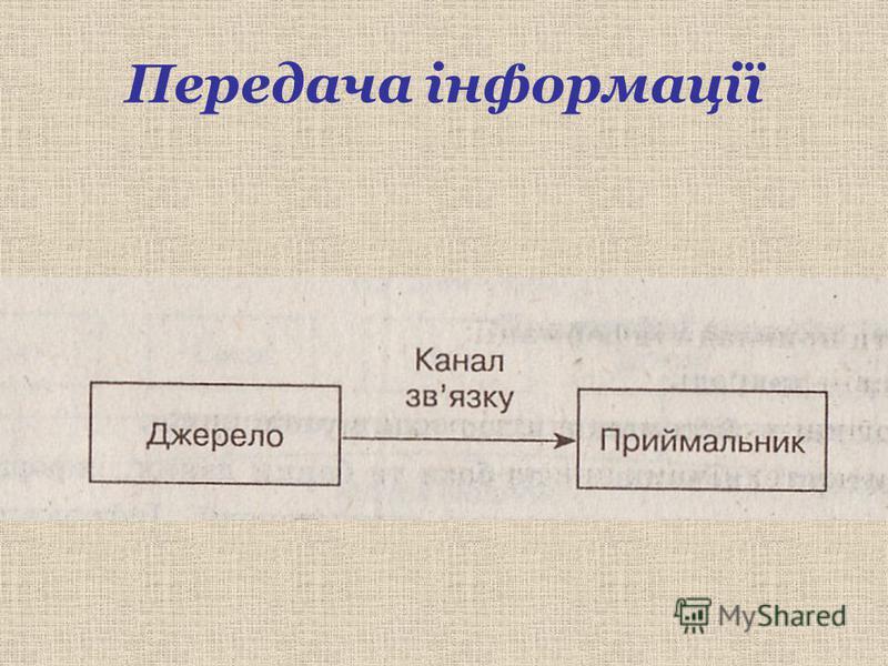 Передача інформації