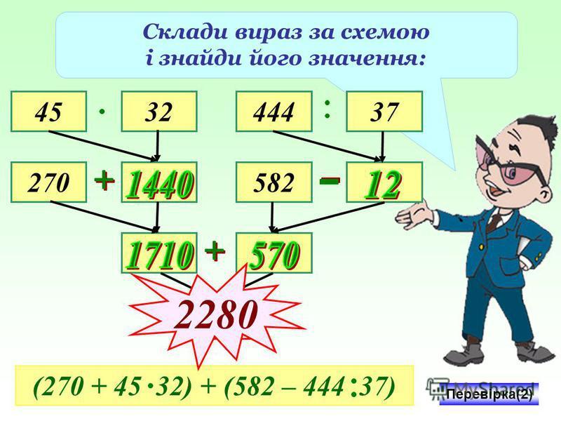 Склади вираз за схемою і знайди його значення: 45 270 3244437 582 (270 + 45 32) + (582 – 444 37) 2280 Перевірка(2)