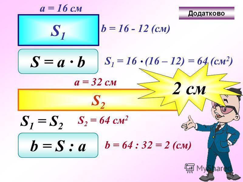 S1S1 a = 16 см b = 16 - 12 (см) S = a b S 1 = 16 (16 – 12) = 64 (см 2 ) S2S2 a = 32 см S 1 = S 2 S 2 = 64 см 2 b = S : a b = 64 : 32 = 2 (см) 2 cм Додатково