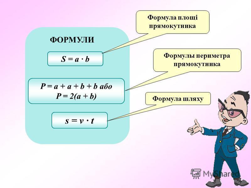 ФОРМУЛИ P = a + a + b + b або P = 2(a + b) S = a b s = v t Формула площі прямокутника Формулы периметра прямокутника Формула шляху
