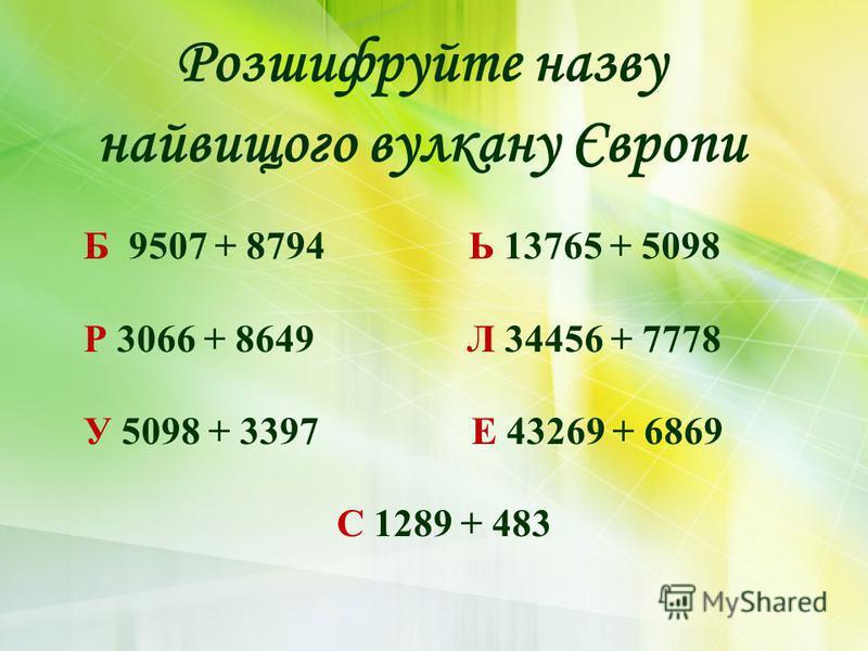Розшифруйте назву найвищого вулкану Європи Б 9507 + 8794 Ь 13765 + 5098 Р 3066 + 8649 Л 34456 + 7778 У 5098 + 3397 Е 43269 + 6869 С 1289 + 483