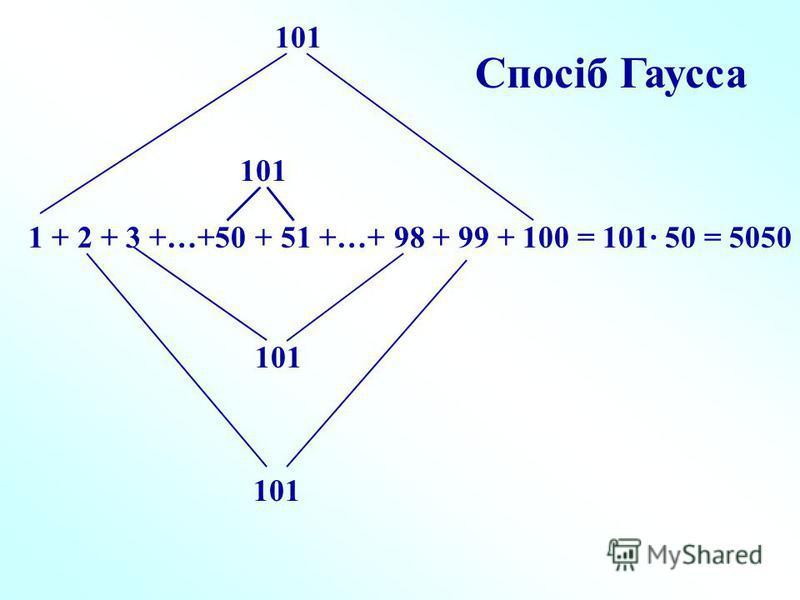 1 + 2 + 3 +…+50 + 51 +…+ 98 + 99 + 100 = 101· 50 = 5050 101 Спосіб Гаусса