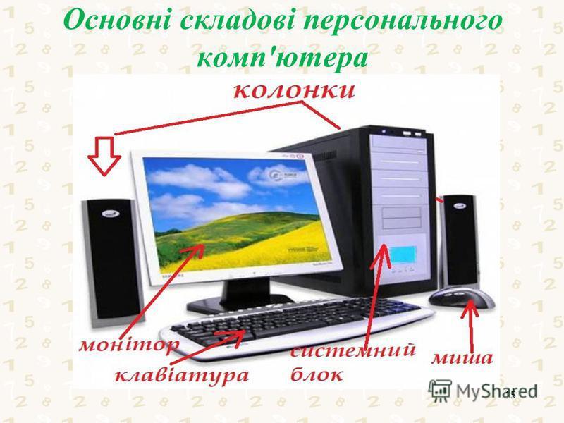 Основні складові персонального комп'ютера 15