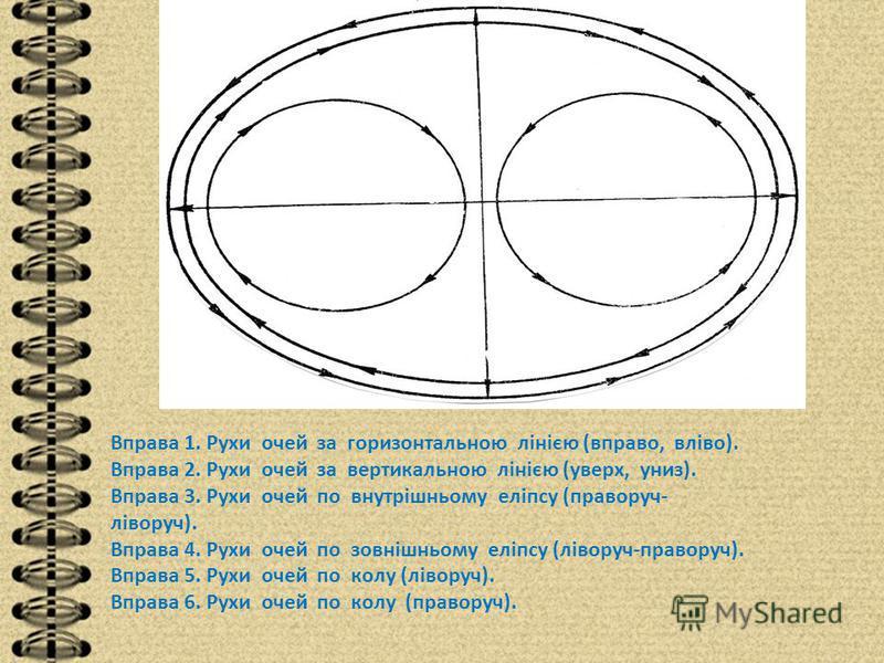 Починаємо! Вправа 1. Рухи очей за горизонтальною лінією (вправо, вліво). Вправа 2. Рухи очей за вертикальною лінією (уверх, униз). Вправа 3. Рухи очей по внутрішньому еліпсу (праворуч- ліворуч). Вправа 4. Рухи очей по зовнішньому еліпсу (ліворуч-прав