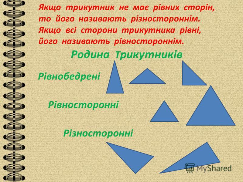 Якщо трикутник не має рівних сторін, то його називають різностороннім. Якщо всі сторони трикутника рівні, його називають рівностороннім. Родина Т рикутників Рівнобедрені Рівносторонні Різносторонні