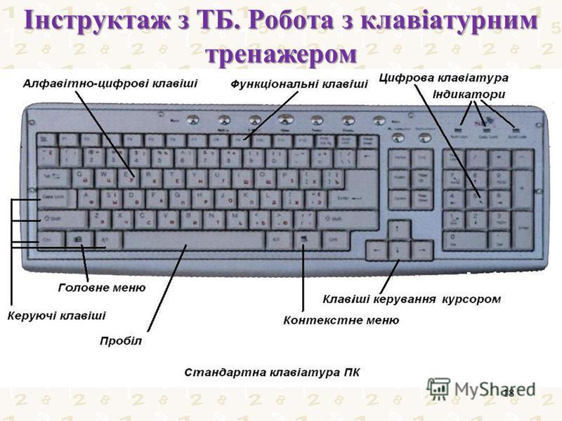Інструктаж з ТБ. Робота з клавіатурним тренажером 18