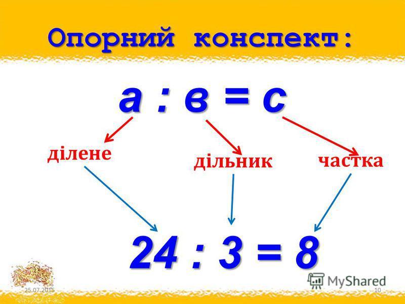 Опорний конспект: 25.07.201510 ділене дільник частка а : в = с 24 : 3 = 8