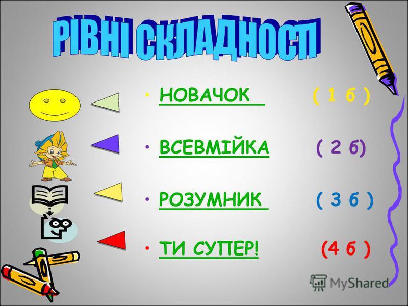 НОВАЧОК ( 1 б )НОВАЧОК ВСЕВМІЙКА ( 2 б)ВСЕВМІЙКА РОЗУМНИК ( 3 б )РОЗУМНИК ТИ СУПЕР! (4 б )ТИ СУПЕР!