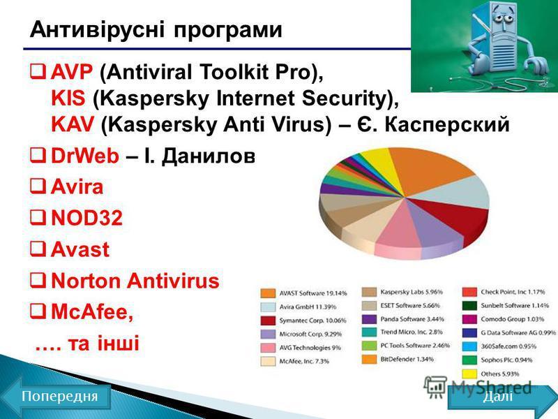 Антивірусні програми AVP (Antiviral Toolkit Pro), KIS (Kaspersky Internet Security), KAV (Kaspersky Anti Virus) – Є. Касперский DrWeb – І. Данилов Avira NOD32 Avast Norton Antivirus McAfee, …. та інші ДаліПопередня