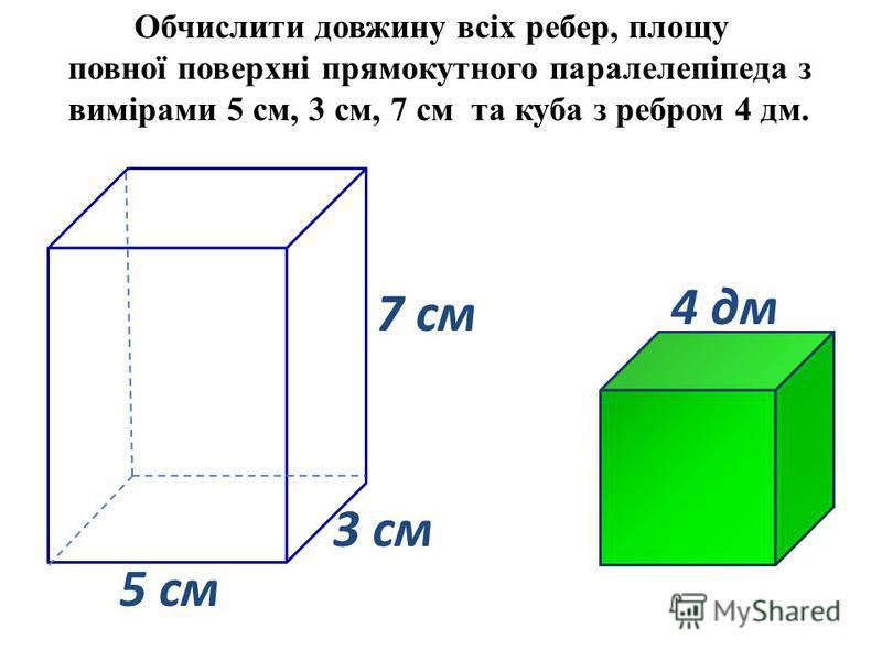 3 cм 5 cм 7 cм Обчислити довжину всіх ребер, площу повної поверхні прямокутного паралелепіпеда з вимірами 5 cм, 3 cм, 7 cм та куба з ребром 4 дм. 4 дм