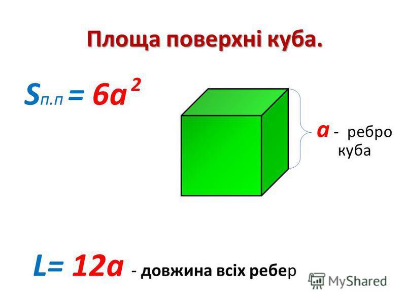 Площа поверхні куба. S п.п = 6а 2 а - ребро куба L= 12а - довжина всіх ребер