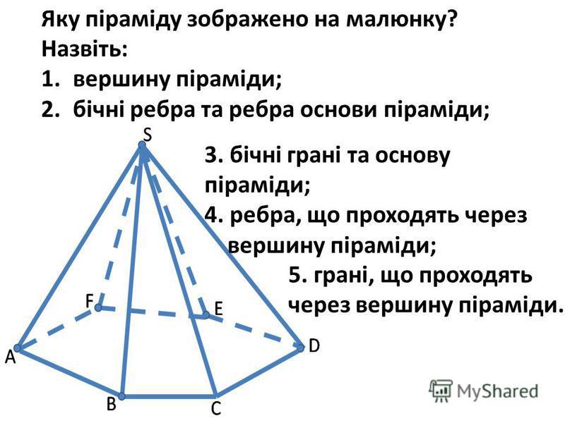 Яку піраміду зображено на малюнку? Назвіть: 1.вершину піраміди; 2.бічні ребра та ребра основи піраміди; 3. бічні грані та основу піраміди; 4. ребра, що проходять через вершину піраміди; 5. грані, що проходять через вершину піраміди.
