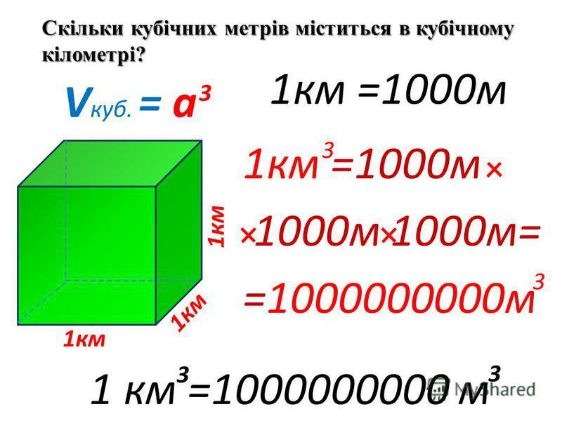 1км =1000м 1000м 1000м= =1000000000м 1км Скільки кубічних метрів міститься в кубічному кілометрі? V куб. = а 1км =1000м 1 км =1000000000 м 3 3 3 3 3