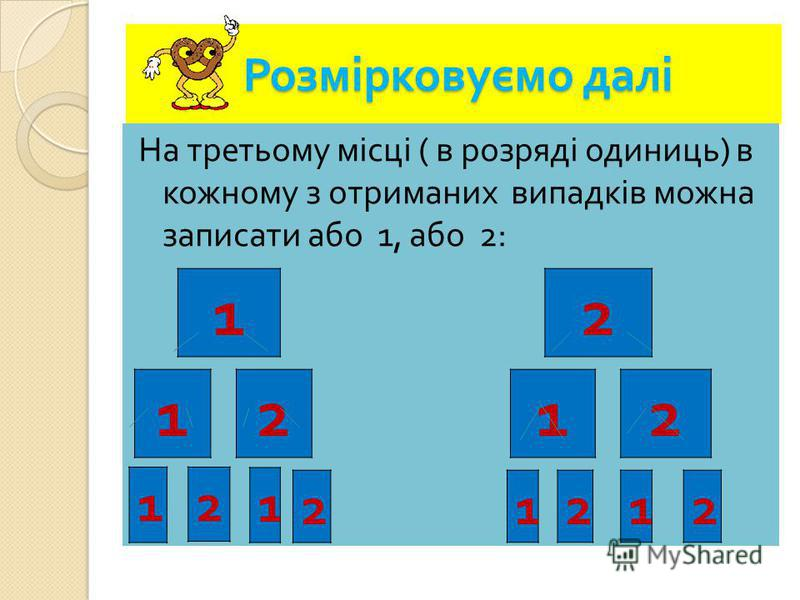 Розмірковуємо далі Розмірковуємо далі На третьому місці ( в розряді одиниць ) в кожному з отриманих випадків можна записати або 1, або 2: 1 12 1 2 1 2 2 12 1212