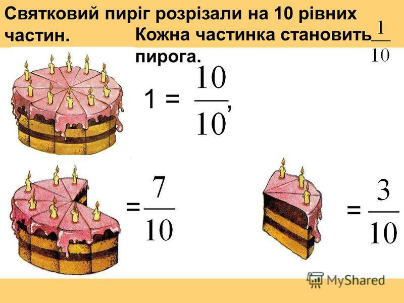 Святковий пиріг розрізали на 10 рівних частин. 1 =, = = Кожна частинка становить пирога.