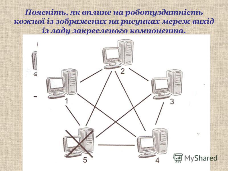 Поясніть, як вплине на роботуздатність кожної із зображених на рисунках мереж вихід із ладу закресленого компонента.