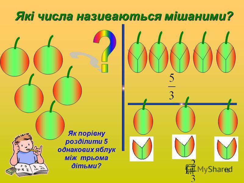 15 Які числа називаються мішаними? Як порівну розділити 5 однакових яблук між трьома дітьми?