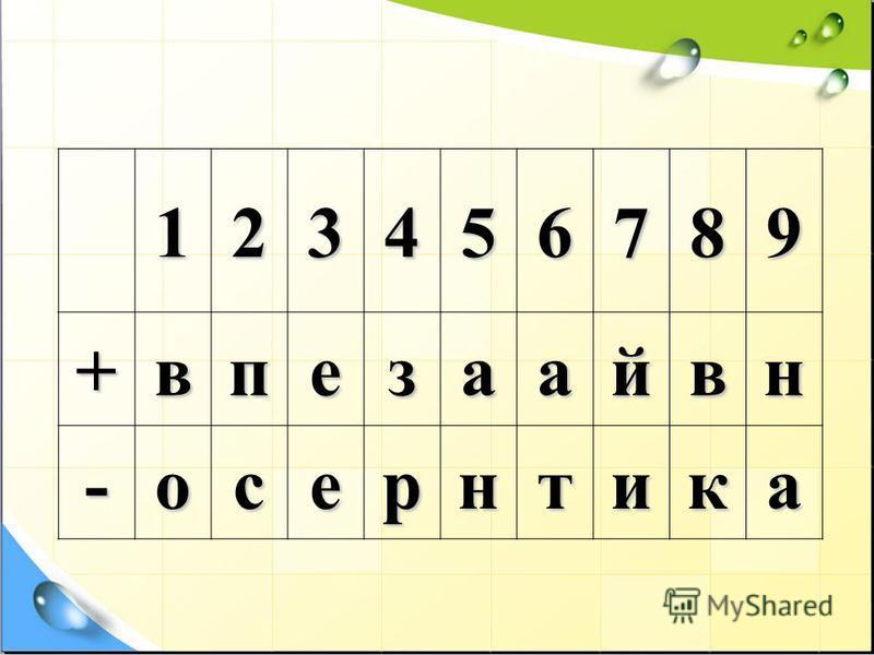 123456789 +впезаайвн -осернтика