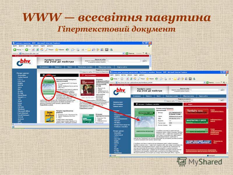 WWW всесвітня павутина Гіпертекстовий документ