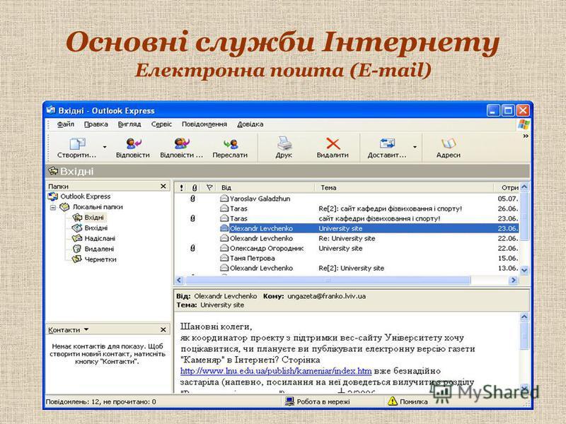 Основні служби Інтернету Електронна пошта (E-mail)