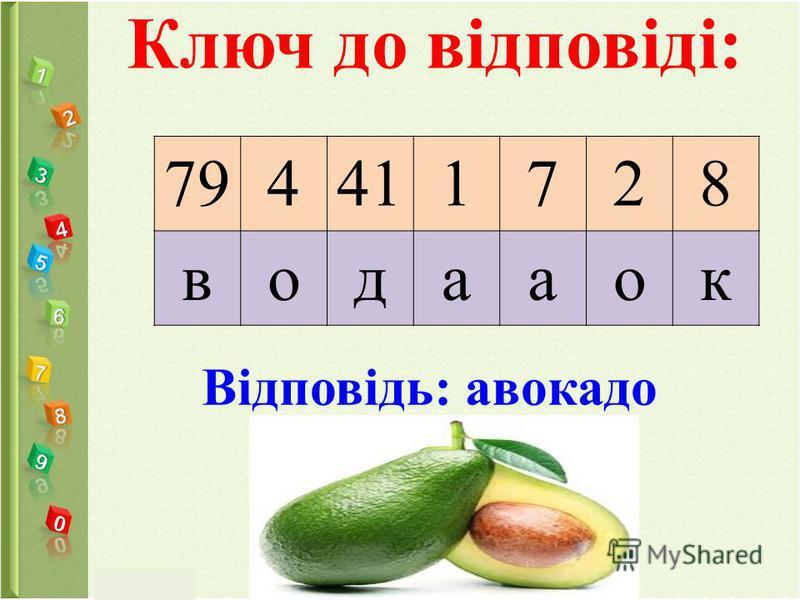 Ключ до відповіді: 794411728 водааок Відповідь: авокадо