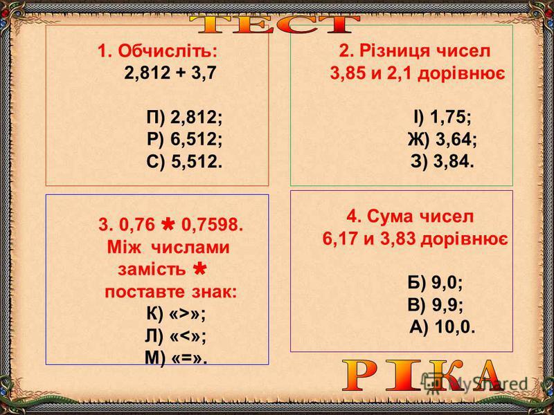 1.Обчисліть: 2,812 + 3,7 П) 2,812; Р) 6,512; С) 5,512. 2. Різниця чисел 3,85 и 2,1 дорівнює І) 1,75; Ж) 3,64; З) 3,84. 3.0,76 0,7598. Між числами замість поставте знак: К) «>»; Л) «<»; М) «=». 4. Сума чисел 6,17 и 3,83 дорівнює Б) 9,0; В) 9,9; А) 10,
