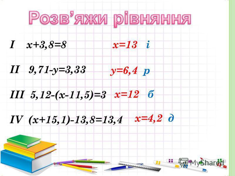 I x+3,8=8 II 9,71-y=3,33 III 5,12-(x-11,5)=3 IV (x+15,1)-13,8=13,4 x=13 і y=6,4 р x=12 б x=4,2 д